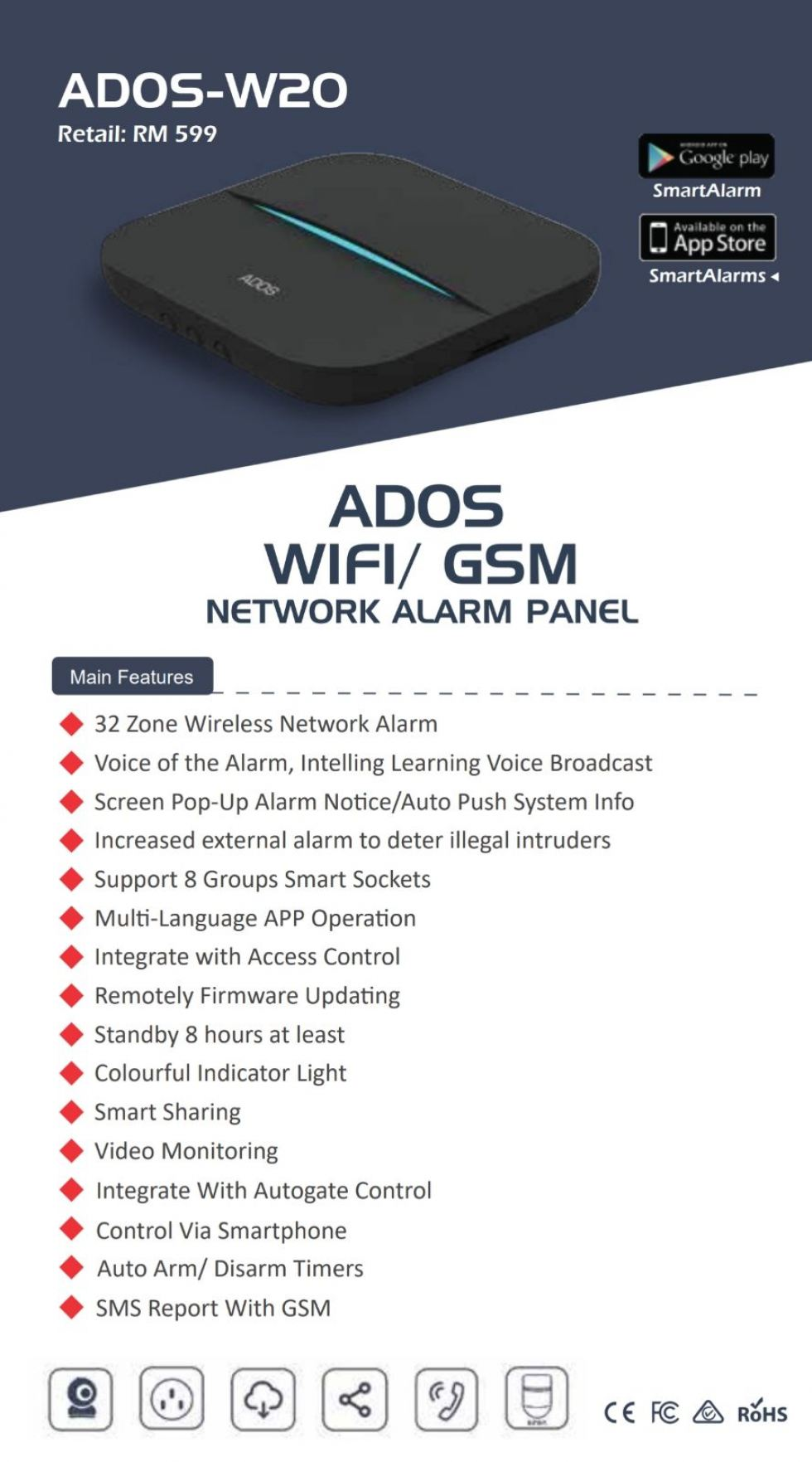 Fully Wirelesss WIFI Alarm (panel only)