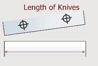 Length of knives