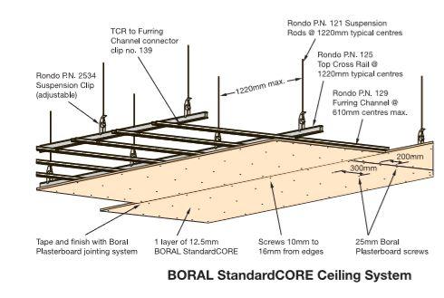 Boral Standardcore Boral Wall Ceiling Division Johor Bahru
