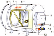Joven storage heater tank horizontal storage water heater johor identification details ccuart Images