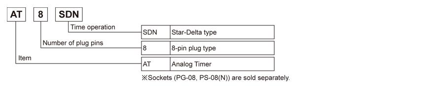 AT8SDN Tech Data 1