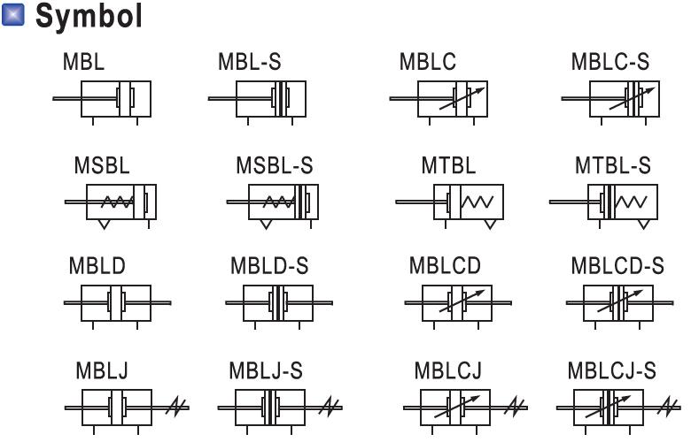 MBL Symbol