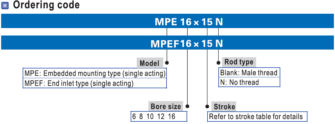 MPE Ordering Code