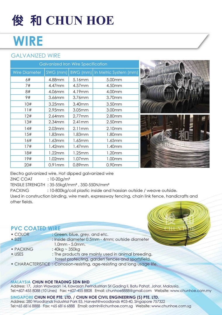 Galvanized Wire Wire Manufacturer, Supplier, Supply, Supplies ~ PT ...