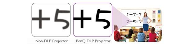 BenQ MW824ST Short-Throw 3D Network Projector