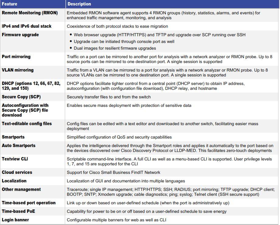 Cisco SF350-48-K9-UK: 48-port 10/100 Managed Switch Cisco Network