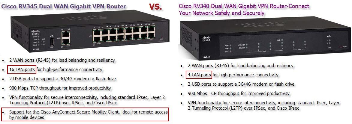 Buy Cisco RV340-K9-G5: Dual WAN Gigabit VPN Router product